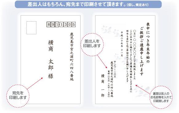 喪中ハガキ詳細.jpg